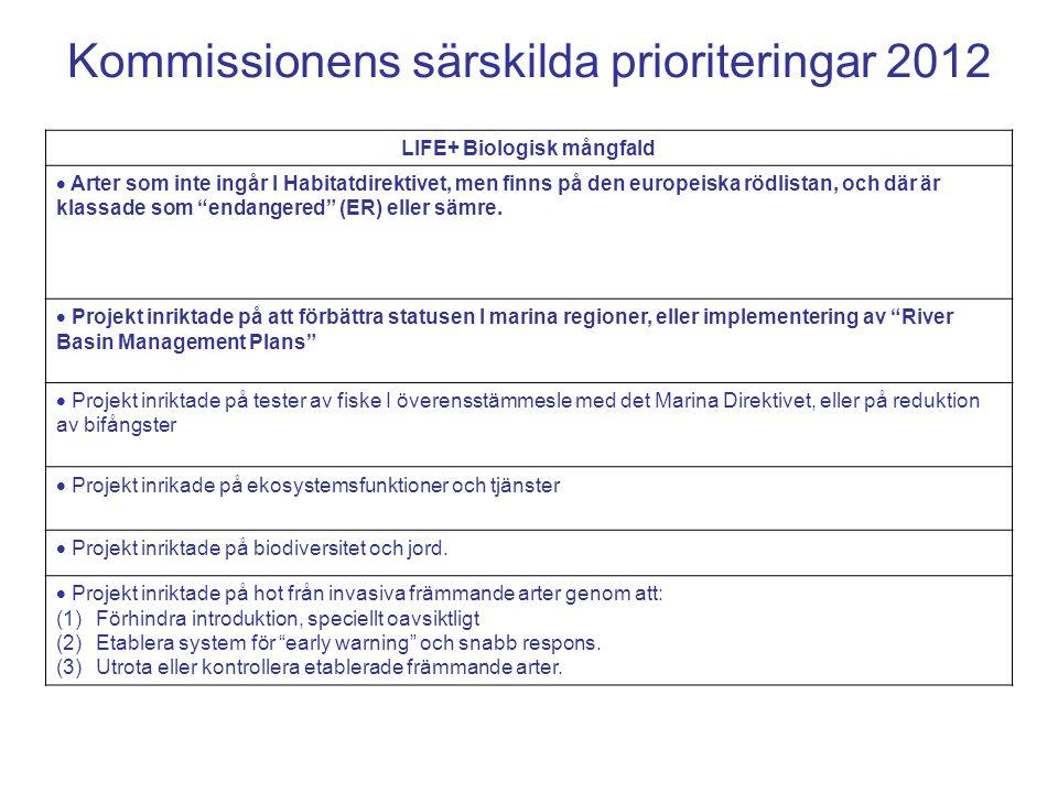 Kommissionens särskilda prioriteringar 2012 LIFE+ Biologisk mångfald  Arter som inte ingår I Habitatdirektivet, men finns på den europeiska rödlistan