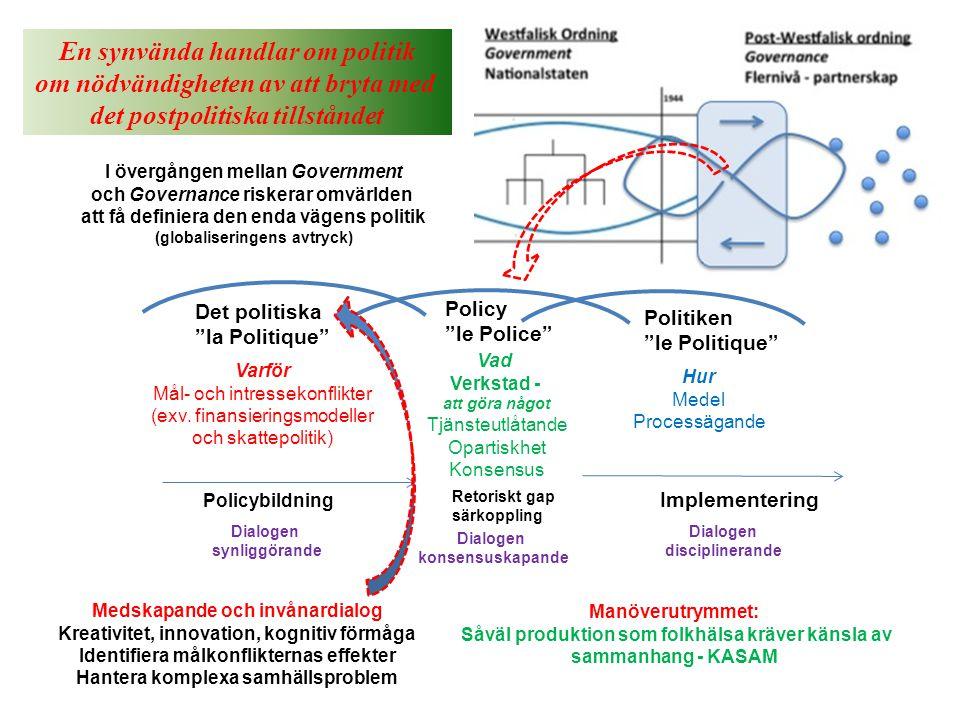 """Policy """"le Police"""" Vad Verkstad - att göra något Tjänsteutlåtande Opartiskhet Konsensus Politiken """"le Politique"""" Hur Medel Processägande Det politiska"""