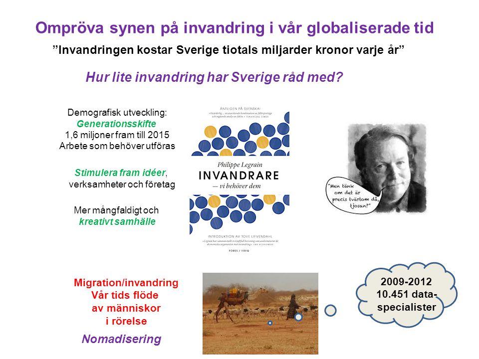 Hur lite invandring har Sverige råd med? Demografisk utveckling: Generationsskifte 1,6 miljoner fram till 2015 Arbete som behöver utföras Stimulera fr