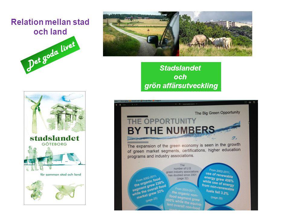 Relation mellan stad och land Det goda livet Stadslandet och grön affärsutveckling