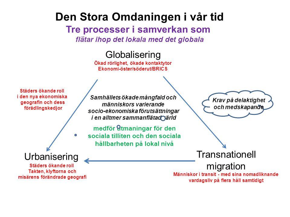 Globalisering Ökad rörlighet, ökade kontaktytor Ekonomi-öster/söderut/BRICS Transnationell migration Människor i transit - med sina nomadliknande vard