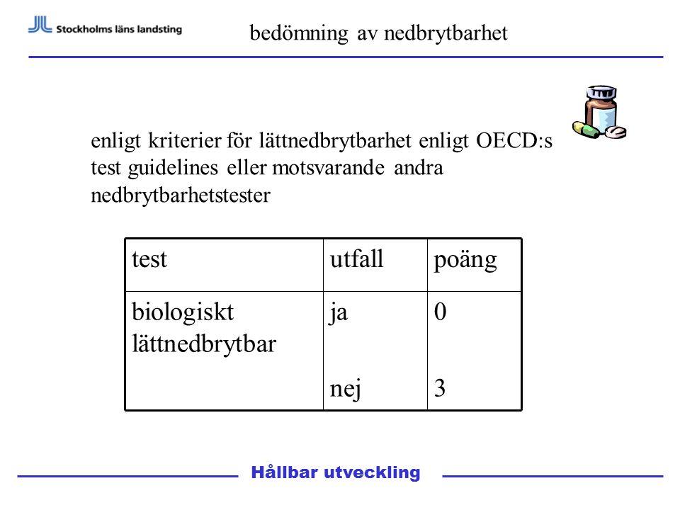 Hållbar utveckling bedömning av nedbrytbarhet enligt kriterier för lättnedbrytbarhet enligt OECD:s test guidelines eller motsvarande andra nedbrytbarhetstester 0303 ja nej biologiskt lättnedbrytbar poängutfalltest