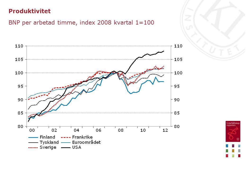 Produktivitet BNP per arbetad timme, index 2008 kvartal 1=100