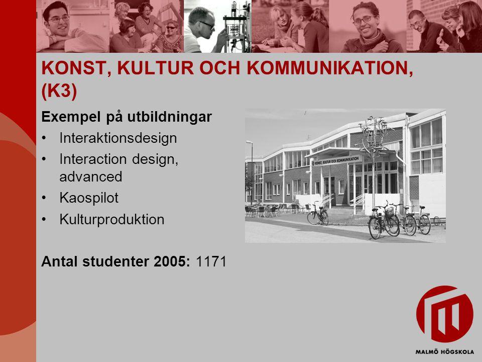 KONST, KULTUR OCH KOMMUNIKATION, (K3) Exempel på utbildningar Interaktionsdesign Interaction design, advanced Kaospilot Kulturproduktion Antal student