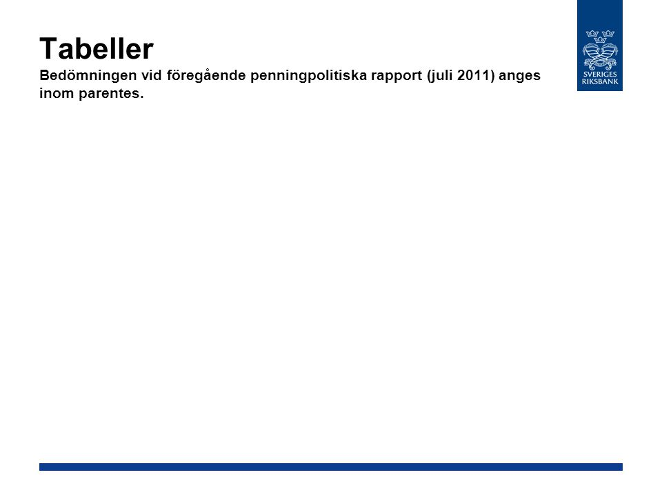 Tabeller Bedömningen vid föregående penningpolitiska rapport (juli 2011) anges inom parentes.