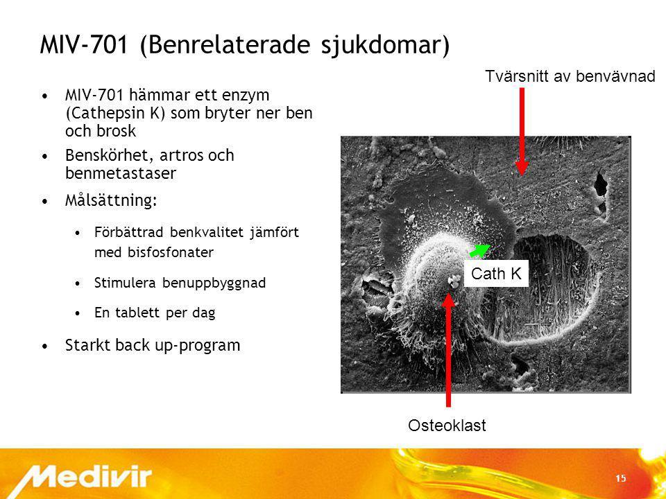 15 MIV-701 (Benrelaterade sjukdomar) MIV-701 hämmar ett enzym (Cathepsin K) som bryter ner ben och brosk Benskörhet, artros och benmetastaser Målsättn