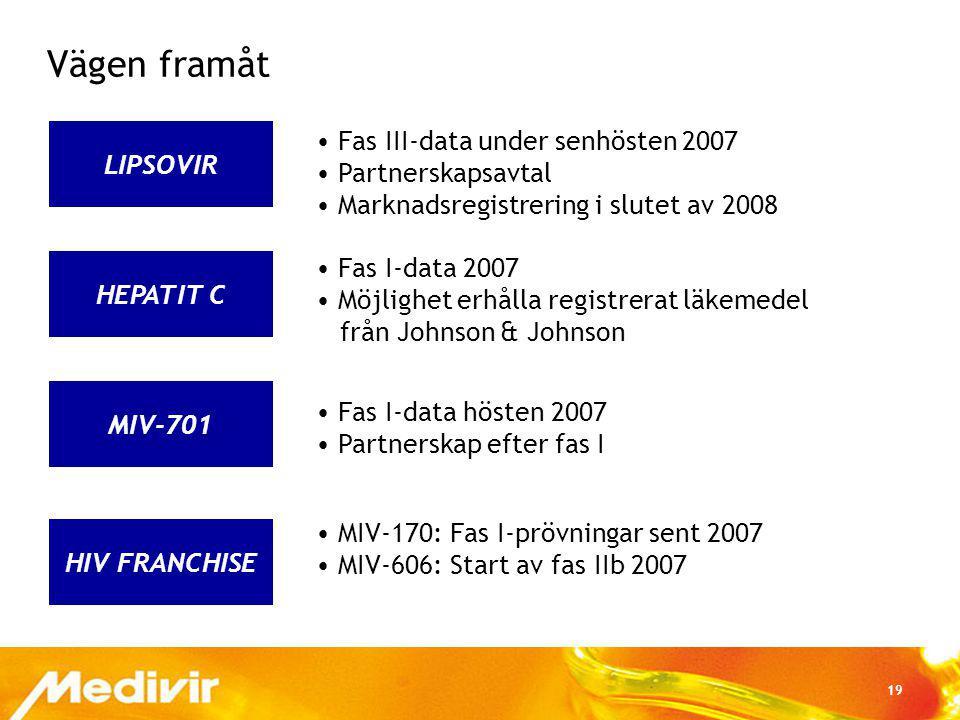 19 MIV-701 HEPATIT C LIPSOVIR Vägen framåt Fas III-data under senhösten 2007 Partnerskapsavtal Marknadsregistrering i slutet av 2008 Fas I-data 2007 M