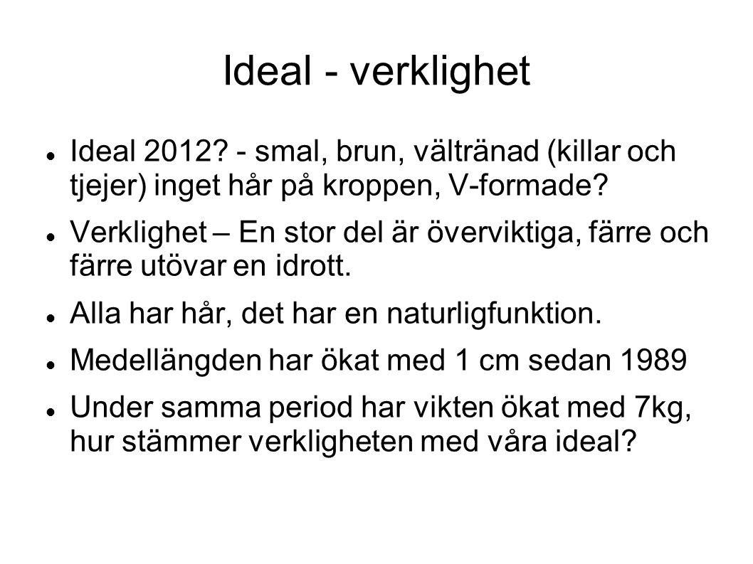 Ideal - verklighet Ideal 2012? - smal, brun, vältränad (killar och tjejer) inget hår på kroppen, V-formade? Verklighet – En stor del är överviktiga, f