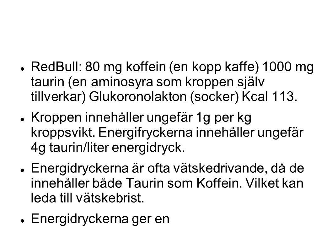 RedBull: 80 mg koffein (en kopp kaffe) 1000 mg taurin (en aminosyra som kroppen själv tillverkar) Glukoronolakton (socker) Kcal 113. Kroppen innehålle