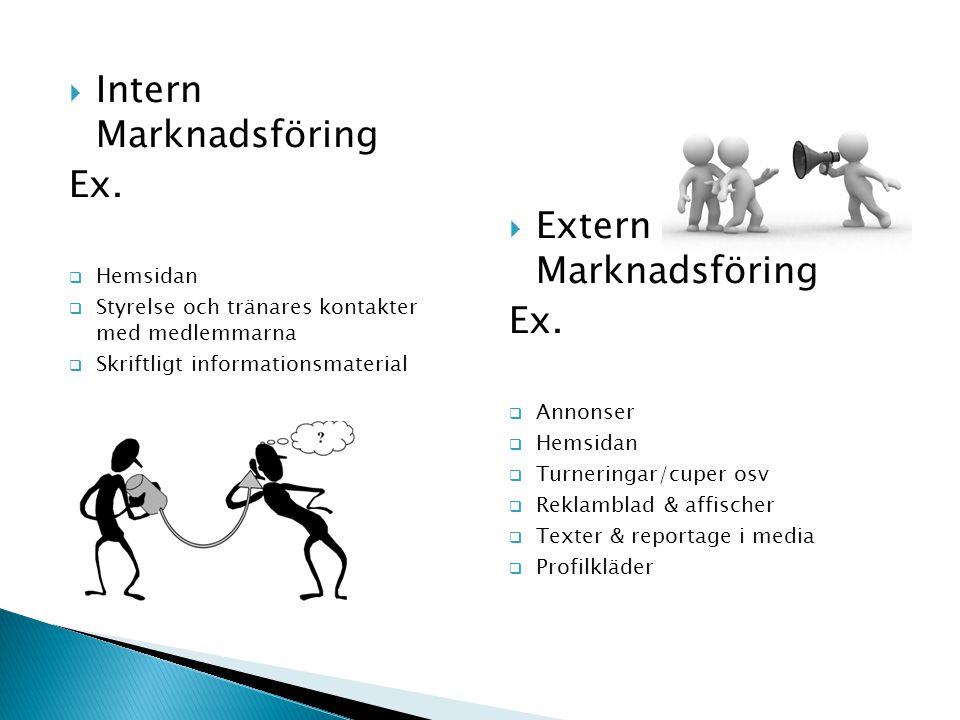  Intern Marknadsföring Ex.