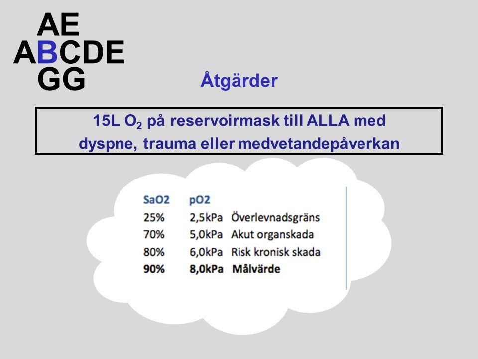 15L O 2 på reservoirmask till ALLA med dyspne, trauma eller medvetandepåverkan ABCDE AE GG Åtgärder