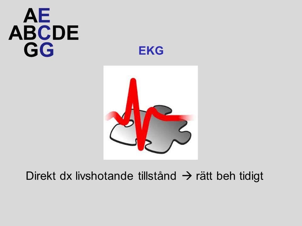 Direkt dx livshotande tillstånd  rätt beh tidigt ABCDE AEAE G EKG
