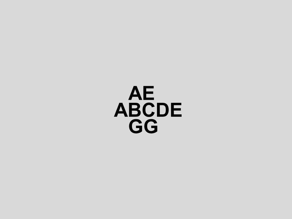 ABCDE AE GG Åtgärder forts.
