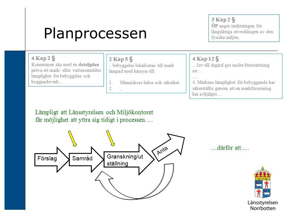 Planprocessen 4 Kap 2 § Kommunen ska med en detaljplan pröva ett mark- eller vattenområdes lämplighet för bebyggelse och byggnadsverk… Samråd Förslag