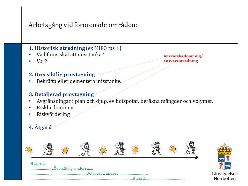 Arbetsgång vid förorenade områden: 1. Historisk utredning (ex MIFO fas 1) Vad finns skäl att misstänka? Var? 2. Översiktlig provtagning Bekräfta eller