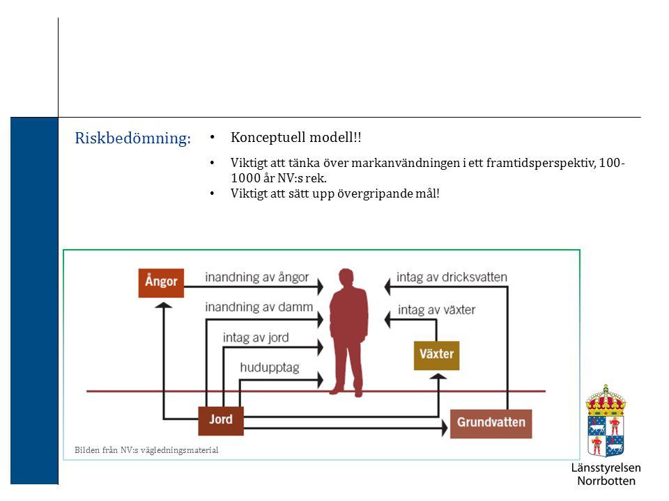 Konceptuell modell!! Viktigt att tänka över markanvändningen i ett framtidsperspektiv, 100- 1000 år NV:s rek. Viktigt att sätt upp övergripande mål! B