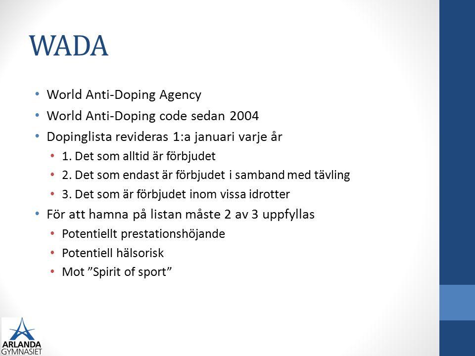WADA World Anti-Doping Agency World Anti-Doping code sedan 2004 Dopinglista revideras 1:a januari varje år 1. Det som alltid är förbjudet 2. Det som e