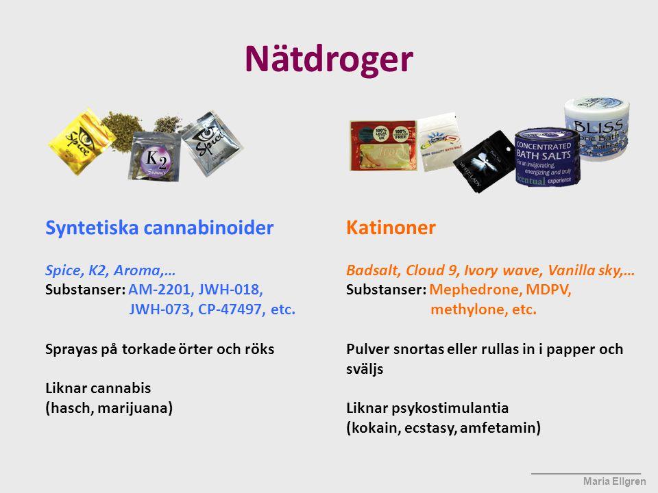 ____________________ Maria Ellgren Nätdroger Syntetiska cannabinoider Spice, K2, Aroma,… Substanser: AM-2201, JWH-018, JWH-073, CP-47497, etc. Sprayas