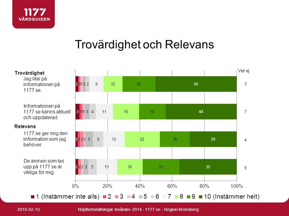 Trovärdighet och Relevans Nöjdhetsmätningar invånare 2014 - 1177.se - Region Kronoberg2015-02-13