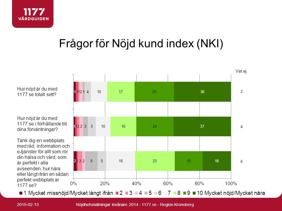 Frågor för Nöjd kund index (NKI) Nöjdhetsmätningar invånare 2014 - 1177.se - Region Kronoberg2015-02-13