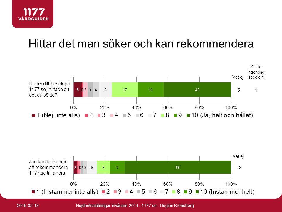 Hittar det man söker och kan rekommendera Nöjdhetsmätningar invånare 2014 - 1177.se - Region Kronoberg2015-02-13