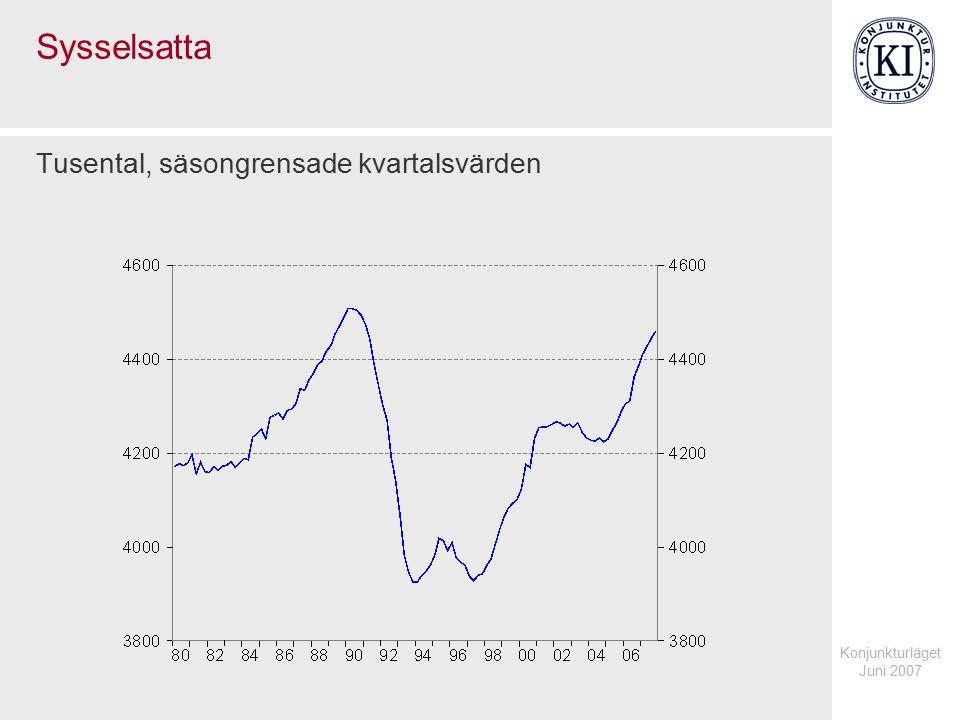 Konjunkturläget Juni 2007 Sysselsatta Tusental, säsongrensade kvartalsvärden