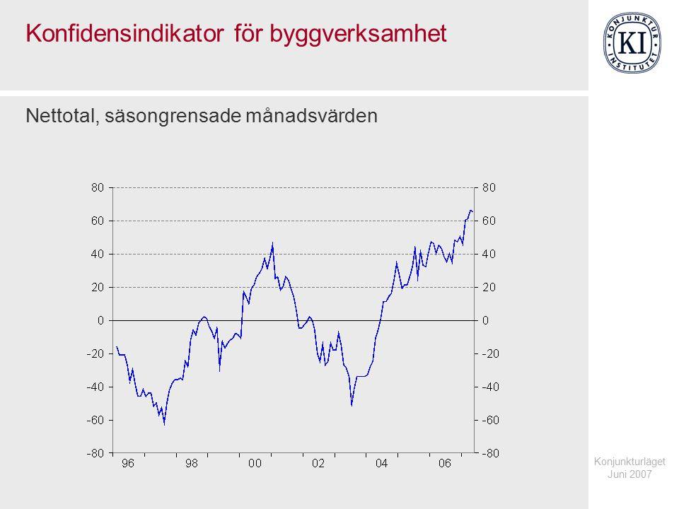 Konjunkturläget Juni 2007 Sysselsatta, timmar och medelarbetstid Index 1994=100, säsongrensade kvartalsvärden
