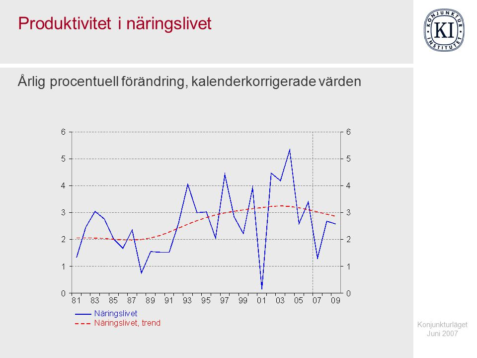 Konjunkturläget Juni 2007 Arbetsmarknadspolitiska åtgärder Tusental, säsongrensade kvartalsvärden