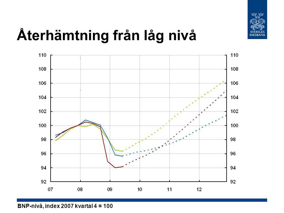 Återhämtning från låg nivå BNP-nivå, index 2007 kvartal 4 = 100