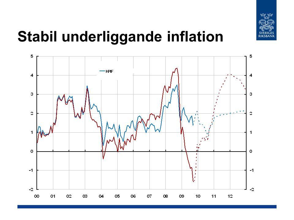 Stabil underliggande inflation