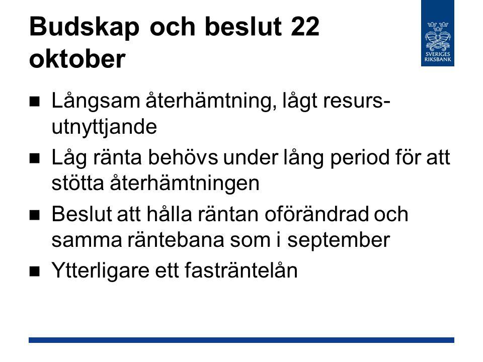 Budskap och beslut 22 oktober Långsam återhämtning, lågt resurs- utnyttjande Låg ränta behövs under lång period för att stötta återhämtningen Beslut att hålla räntan oförändrad och samma räntebana som i september Ytterligare ett fasträntelån