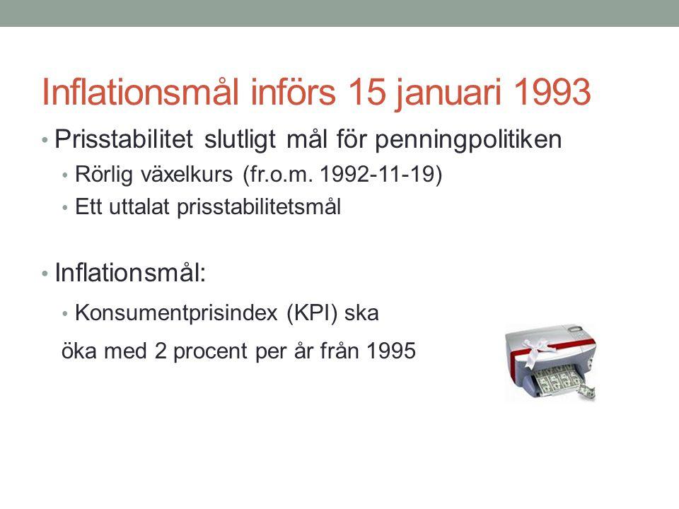 Inflationsmål införs 15 januari 1993 Prisstabilitet slutligt mål för penningpolitiken Rörlig växelkurs (fr.o.m. 1992-11-19) Ett uttalat prisstabilitet