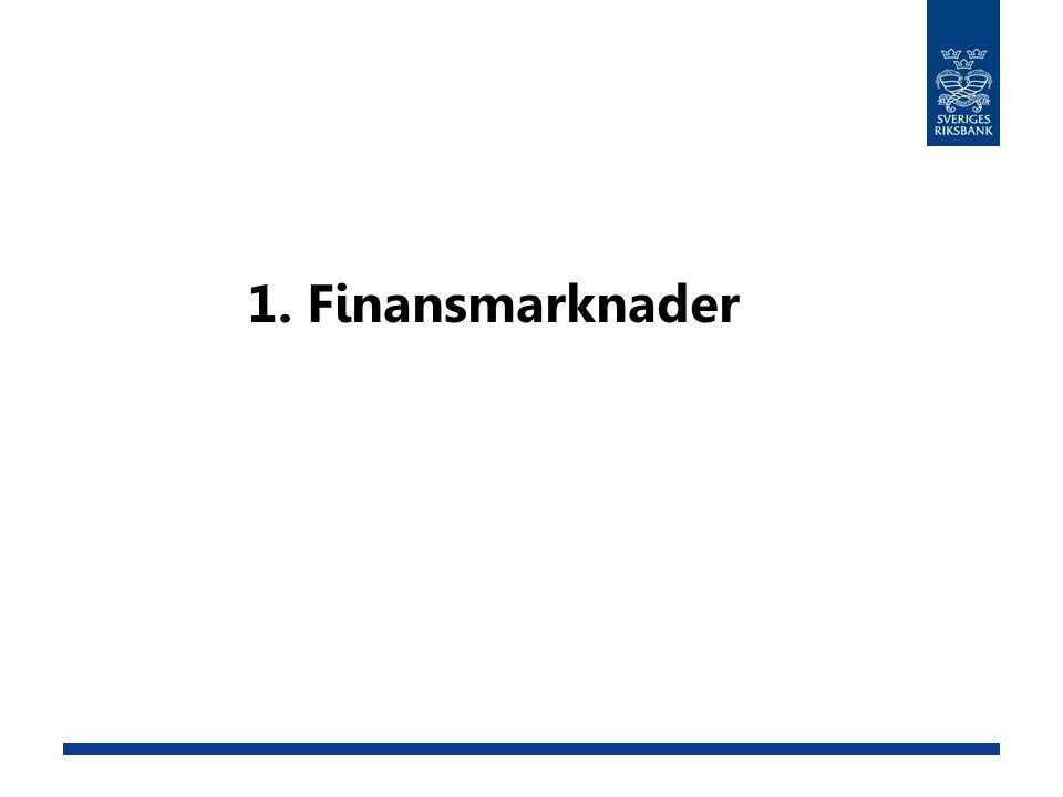 TED-spread Skillnad mellan interbankräntor och statspappersräntor, räntepunkter Källor: Reuters EcoWin och Riksbanken