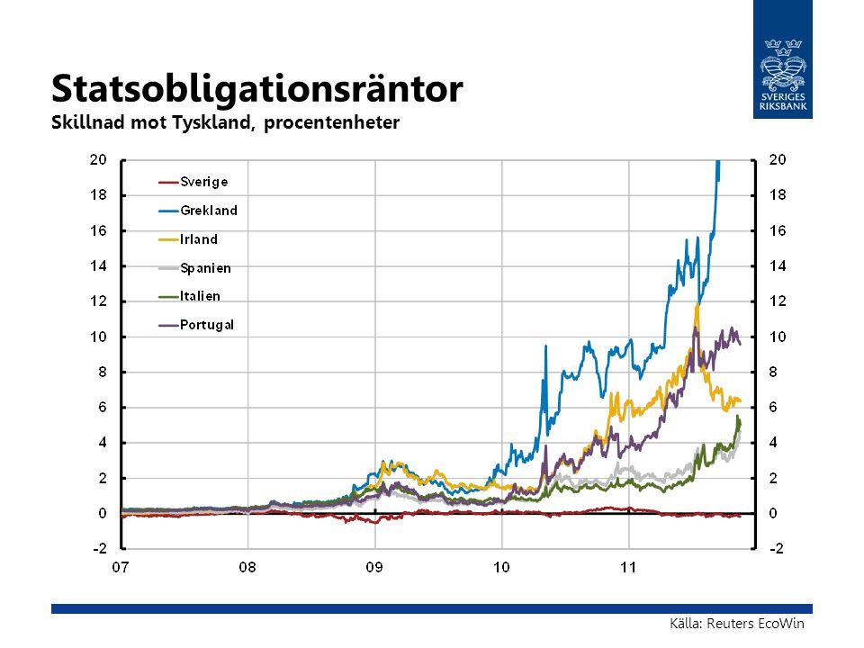 Inflation Årlig procentuell förändring Källor: SCB och Riksbanken Anm.