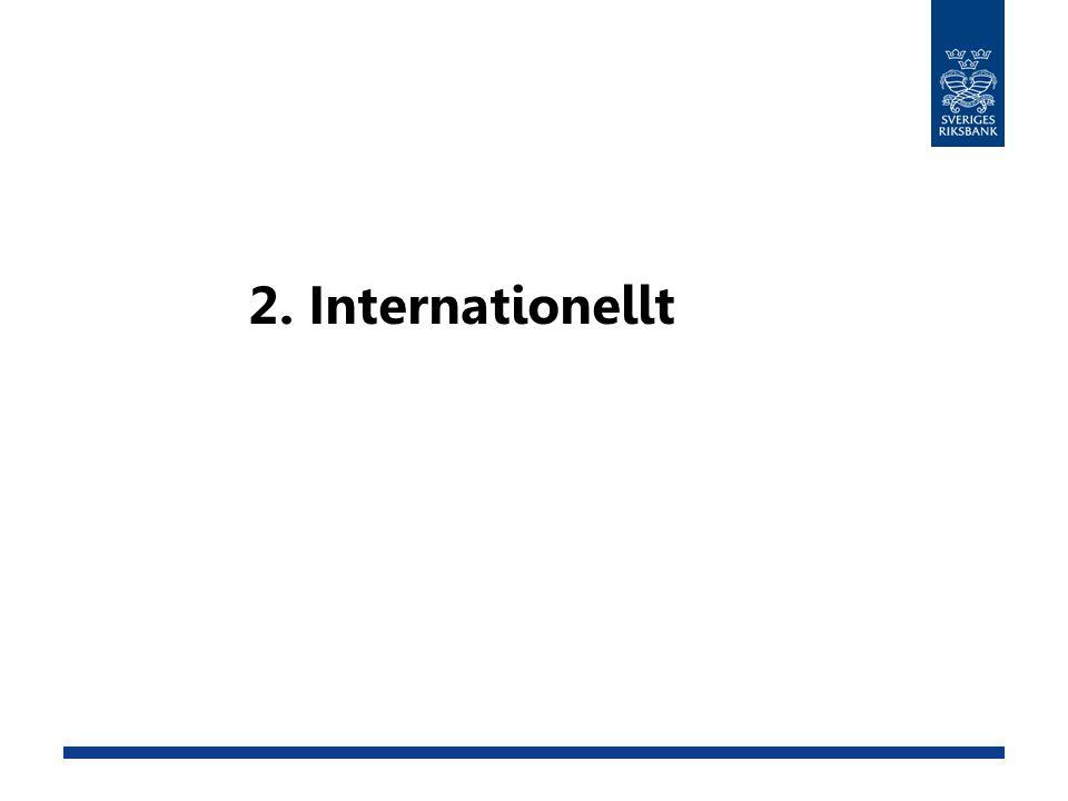 BNP Index 2007 kvartal 4 = 100 Källor: Bureau of Economic Analysis, Eurostat, SCB och Riksbanken Anm.