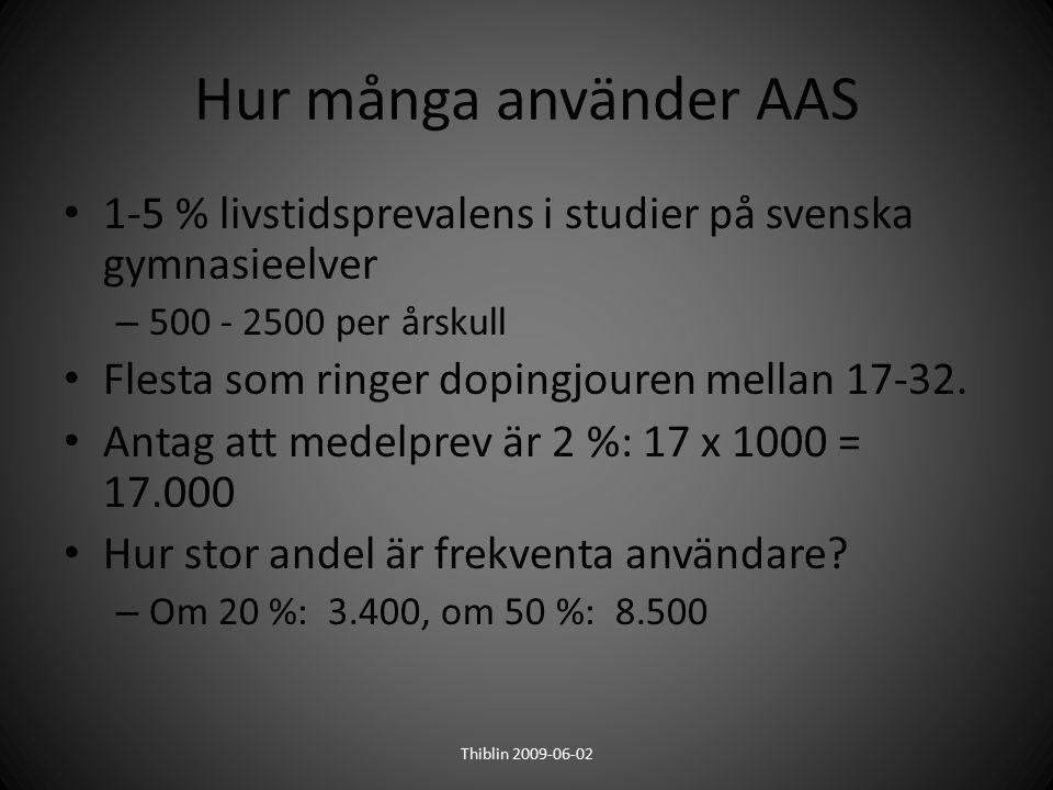 Hur många använder AAS 1-5 % livstidsprevalens i studier på svenska gymnasieelver – 500 - 2500 per årskull Flesta som ringer dopingjouren mellan 17-32
