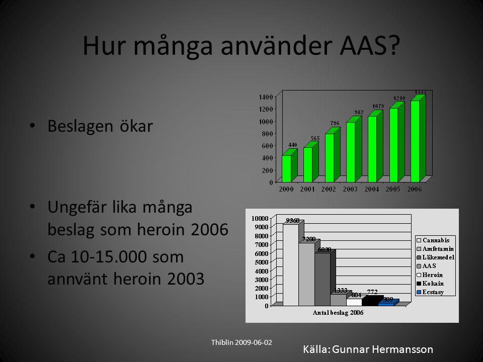 Hur många använder AAS? Beslagen ökar Ungefär lika många beslag som heroin 2006 Ca 10-15.000 som annvänt heroin 2003 Thiblin 2009-06-02 Källa: Gunnar