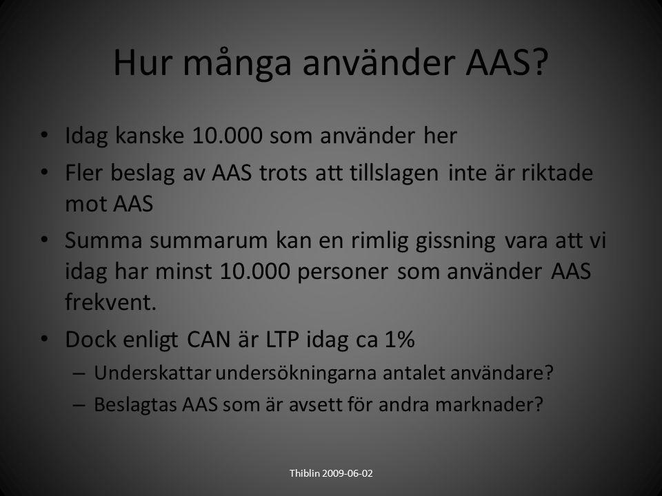 Hur många använder AAS? Idag kanske 10.000 som använder her Fler beslag av AAS trots att tillslagen inte är riktade mot AAS Summa summarum kan en riml
