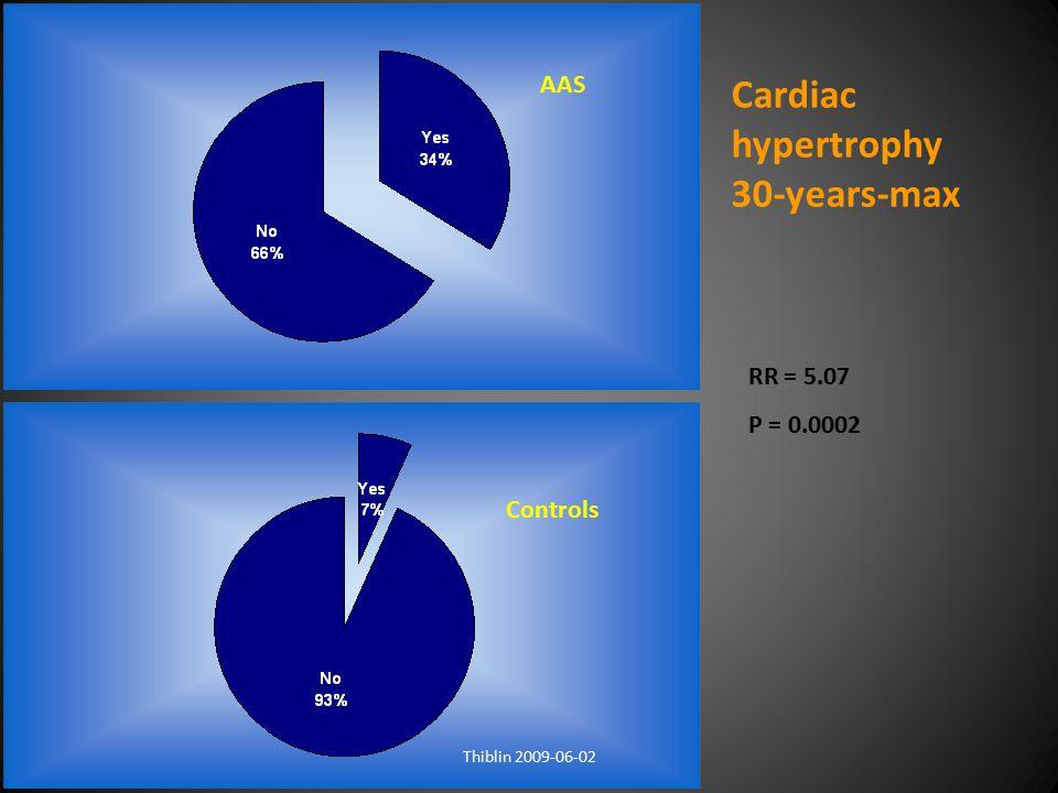 Cardiac hypertrophy 30-years-max RR = 5.07 P = 0.0002 AAS Controls Thiblin 2009-06-02