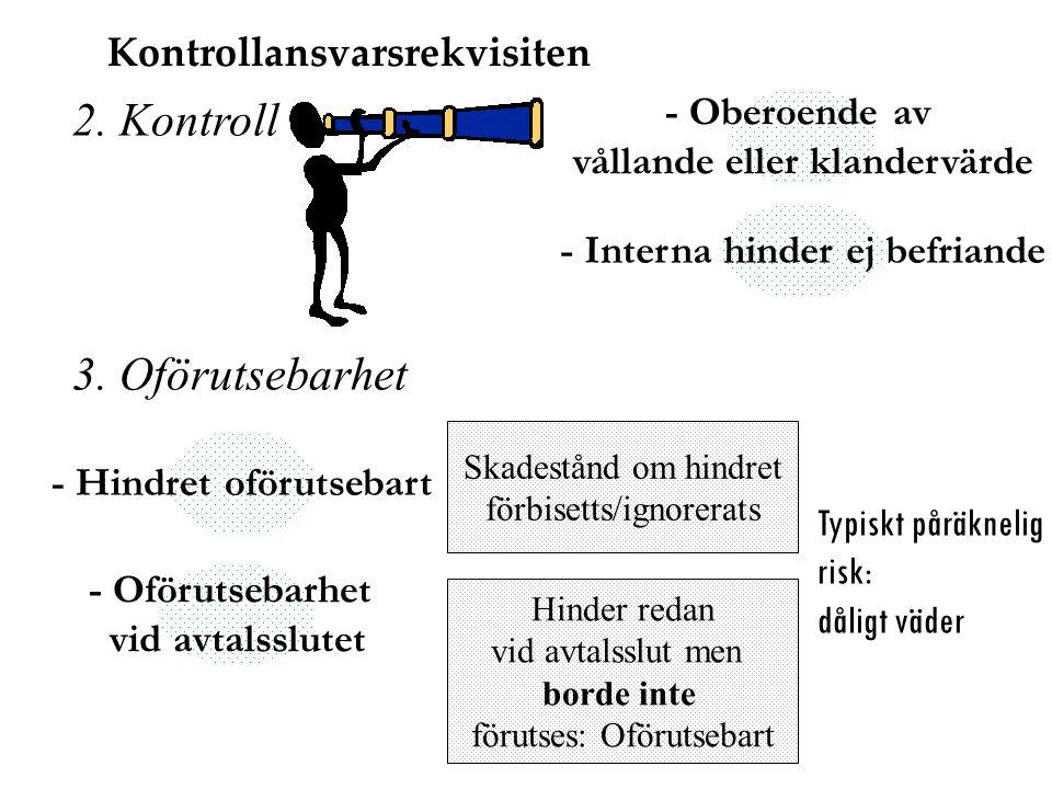 Kontrollansvarsrekvisiten 2. Kontroll - Interna hinder ej befriande - Oberoende av vållande eller klandervärde 3. Oförutsebarhet - Hindret oförutsebar