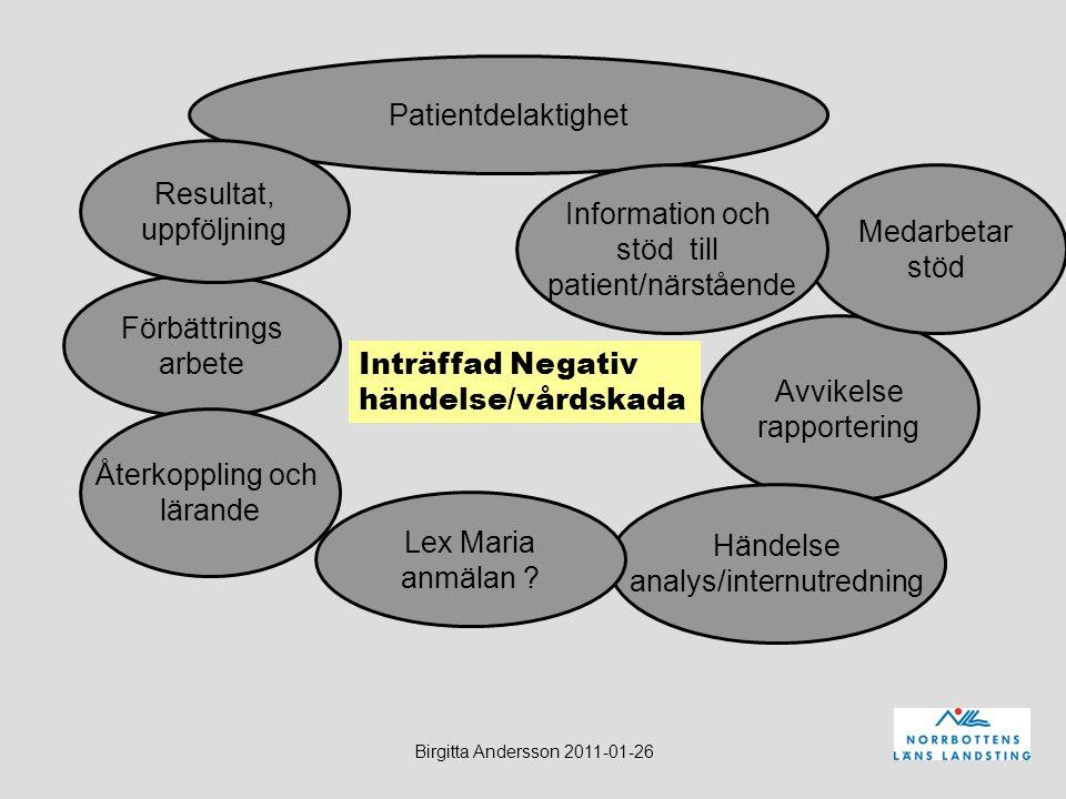 Birgitta Andersson 2011-01-26 Avvikelse rapportering Händelse analys/internutredning Lex Maria anmälan ? Medarbetar stöd Patientdelaktighet Informatio