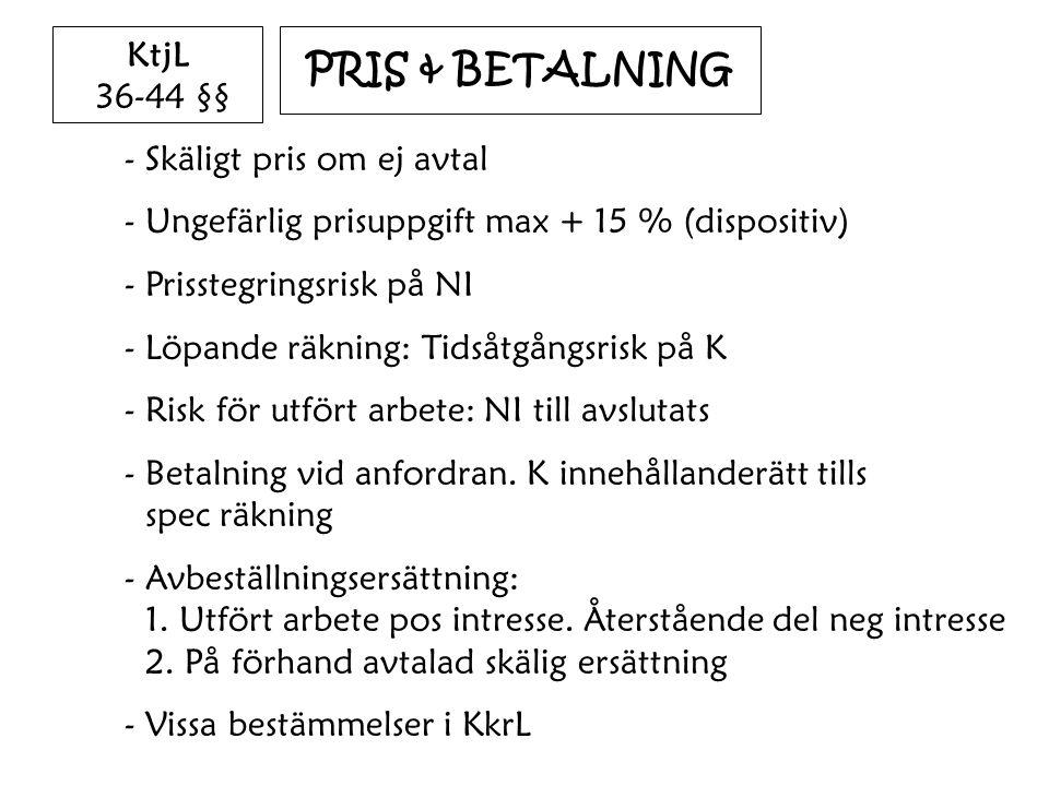 KtjL 36-44 §§ PRIS & BETALNING - Skäligt pris om ej avtal - Ungefärlig prisuppgift max + 15 % (dispositiv) - Prisstegringsrisk på NI - Löpande räkning