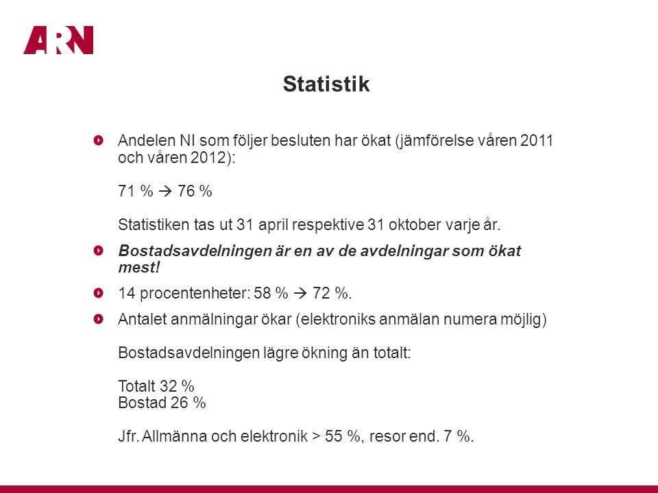 Statistik Andelen NI som följer besluten har ökat (jämförelse våren 2011 och våren 2012): 71 %  76 % Statistiken tas ut 31 april respektive 31 oktober varje år.