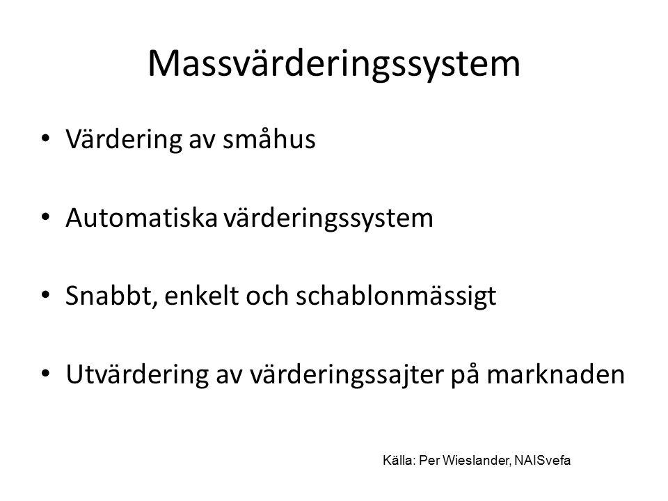 Massvärderingssystem Värdering av småhus Automatiska värderingssystem Snabbt, enkelt och schablonmässigt Utvärdering av värderingssajter på marknaden Källa: Per Wieslander, NAISvefa