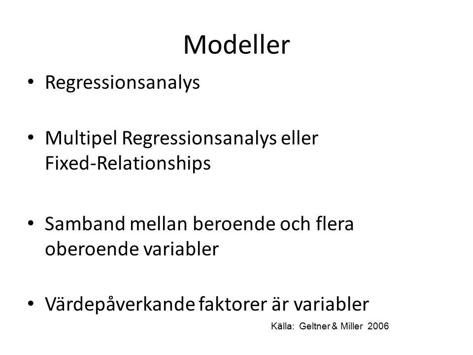 Modeller Regressionsanalys Multipel Regressionsanalys eller Fixed-Relationships Samband mellan beroende och flera oberoende variabler Värdepåverkande faktorer är variabler Källa: Geltner & Miller 2006