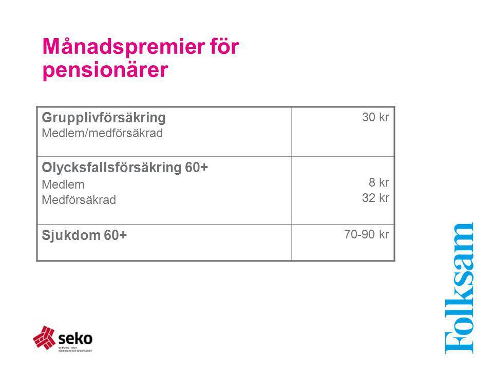Månadspremier för pensionärer Grupplivförsäkring Medlem/medförsäkrad 30 kr Olycksfallsförsäkring 60+ Medlem Medförsäkrad 8 kr 32 kr Sjukdom 60+ 70-90