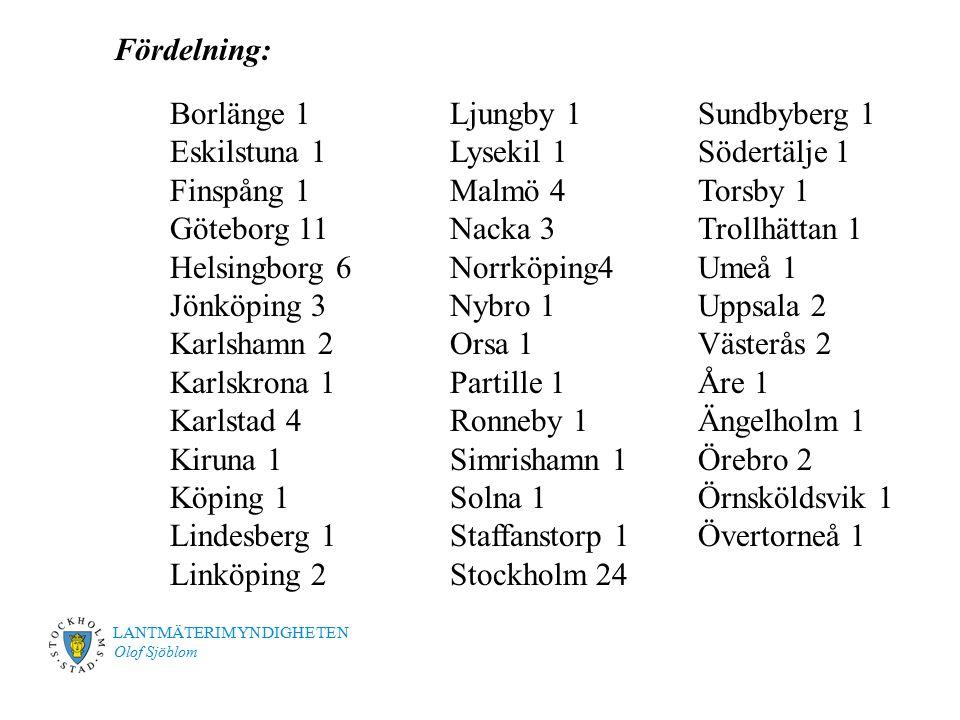 LANTMÄTERIMYNDIGHETEN Olof Sjöblom Borlänge 1 Eskilstuna 1 Finspång 1 Göteborg 11 Helsingborg 6 Jönköping 3 Karlshamn 2 Karlskrona 1 Karlstad 4 Kiruna