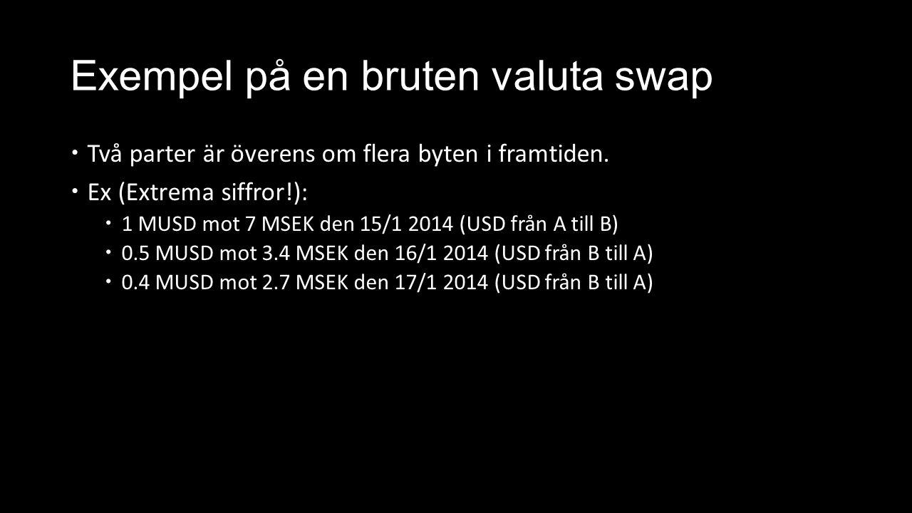 Exempel på en bruten valuta swap  Två parter är överens om flera byten i framtiden.