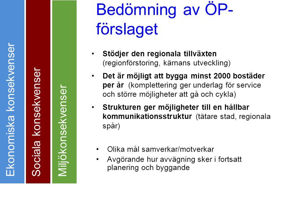 Bedömning av ÖP- förslaget Ekonomiska konsekvenser Sociala konsekvenser Miljökonsekvenser Ekonomiska konsekvenser Sociala konsekvenser Ekonomiska konsekvenserSociala konsekvenser Stödjer den regionala tillväxten (regionförstoring, kärnans utveckling) Det är möjligt att bygga minst 2000 bostäder per år (komplettering ger underlag för service och större möjligheter att gå och cykla) Strukturen ger möjligheter till en hållbar kommunikationsstruktur (tätare stad, regionala spår) Olika mål samverkar/motverkar Avgörande hur avvägning sker i fortsatt planering och byggande