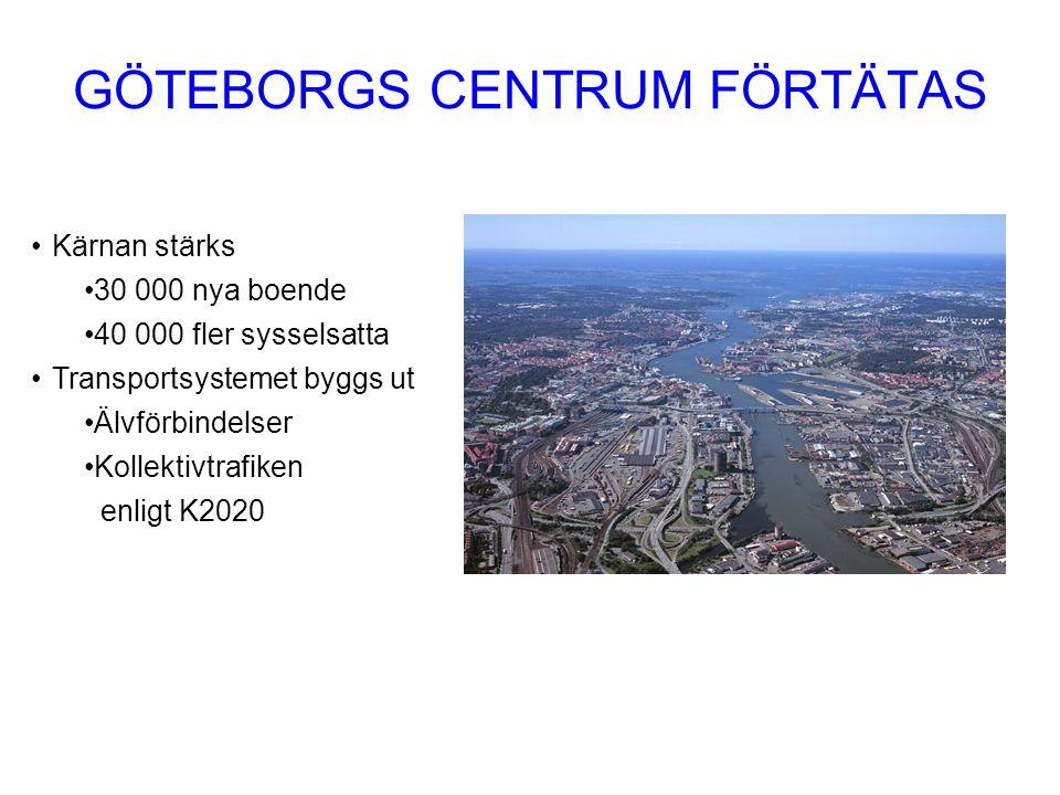 GÖTEBORGS CENTRUM FÖRTÄTAS Kärnan stärks 30 000 nya boende 40 000 fler sysselsatta Transportsystemet byggs ut Älvförbindelser Kollektivtrafiken enligt K2020
